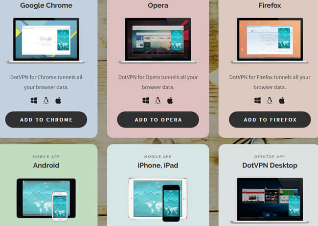 Dotvpn for chrome mobile