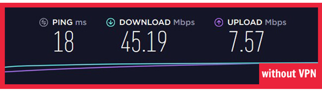 ExpressVPN speed test without vpn