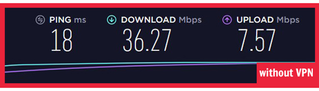 VyprVPN speed test without vpn