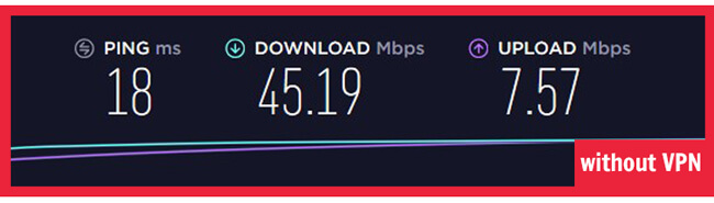 cyberghost speed test without vpn servers
