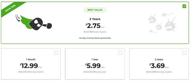 cyberghostvpn prices
