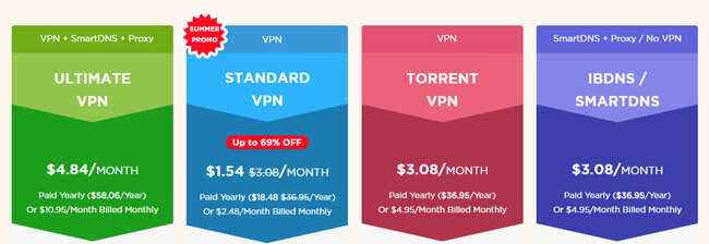 ibVPN pricing