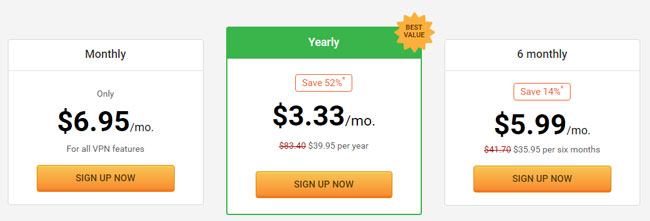 Private Internet Access Price