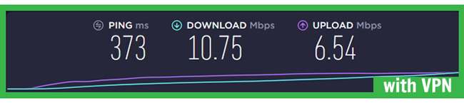 torguard speed test with vpn sydney