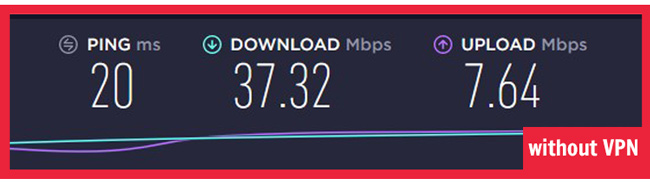 torguard speed test without vpn