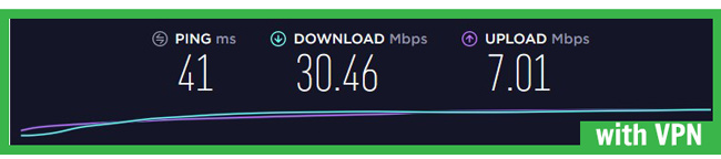 zenmate speed test with vpn servers frankfurt