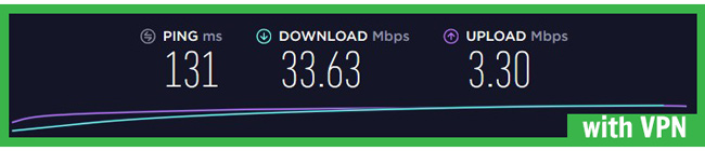 nordvpn speed test with vpn new york location