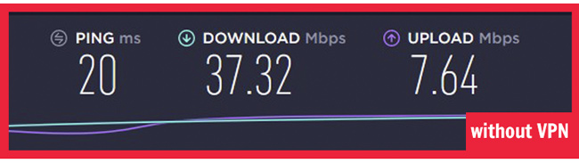 Avast SecureLine VPN speed test without vpn