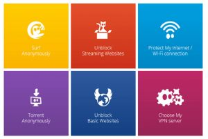 CyberGhost Free VPN How Work