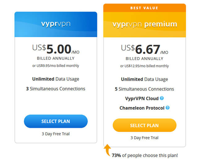 VyprVPN Android App Prices