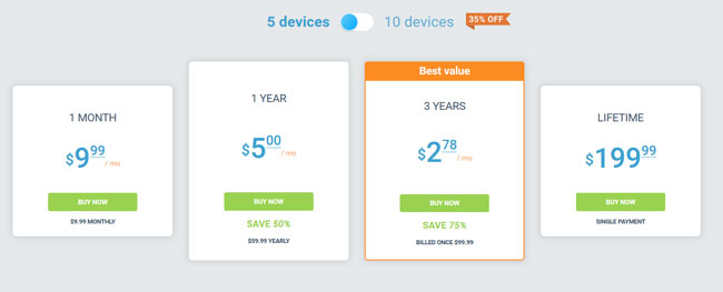 VPN Unlimited example price options