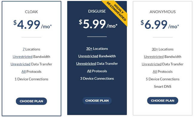 INCOGNiTO Pricing