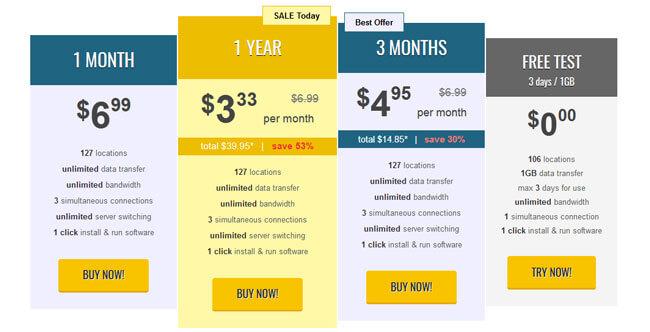 Trust.Zone price