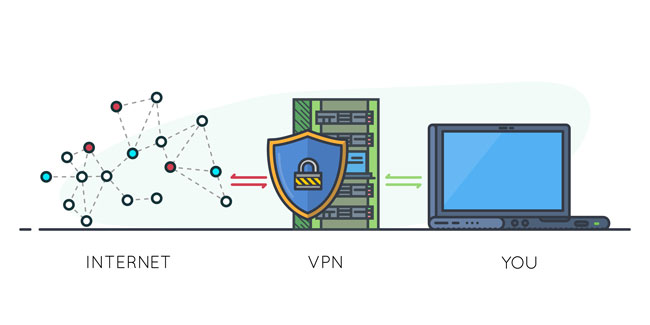 Line style laptop connected to protected vpn server