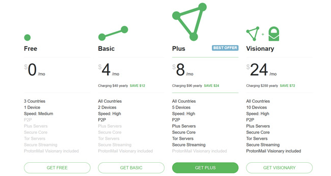ProtonVPN pricing plan