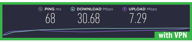 ProtonVPN speed test witht vpn server Sweden