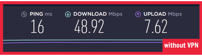 PrivateVPN speed test without vpn servers