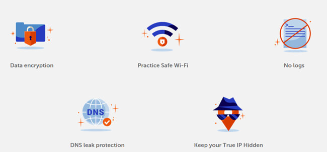Namecheap-VPN Security And Privacy