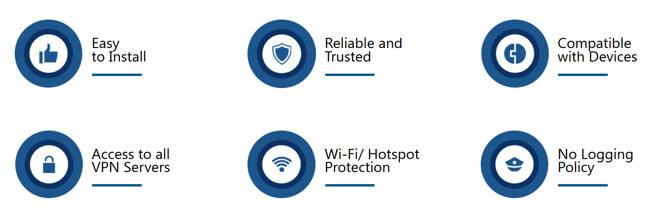 b-VPN features