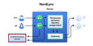 nordvpn nordlynx linux server